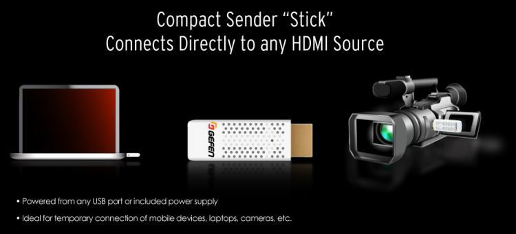 Gefen EXT-WHD-1080P-SR Application - Transmitter stick connects to any HDMI device