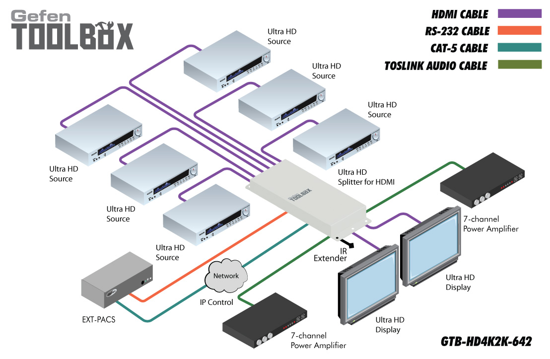 Gefen GTB-HD4K2K-642 Diagram