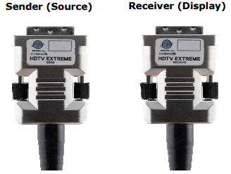 HDTV Exteme Cable Receiver & Transmitter