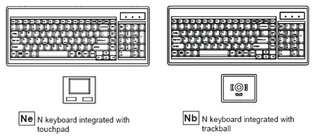 RKP2419 Keyboard Options