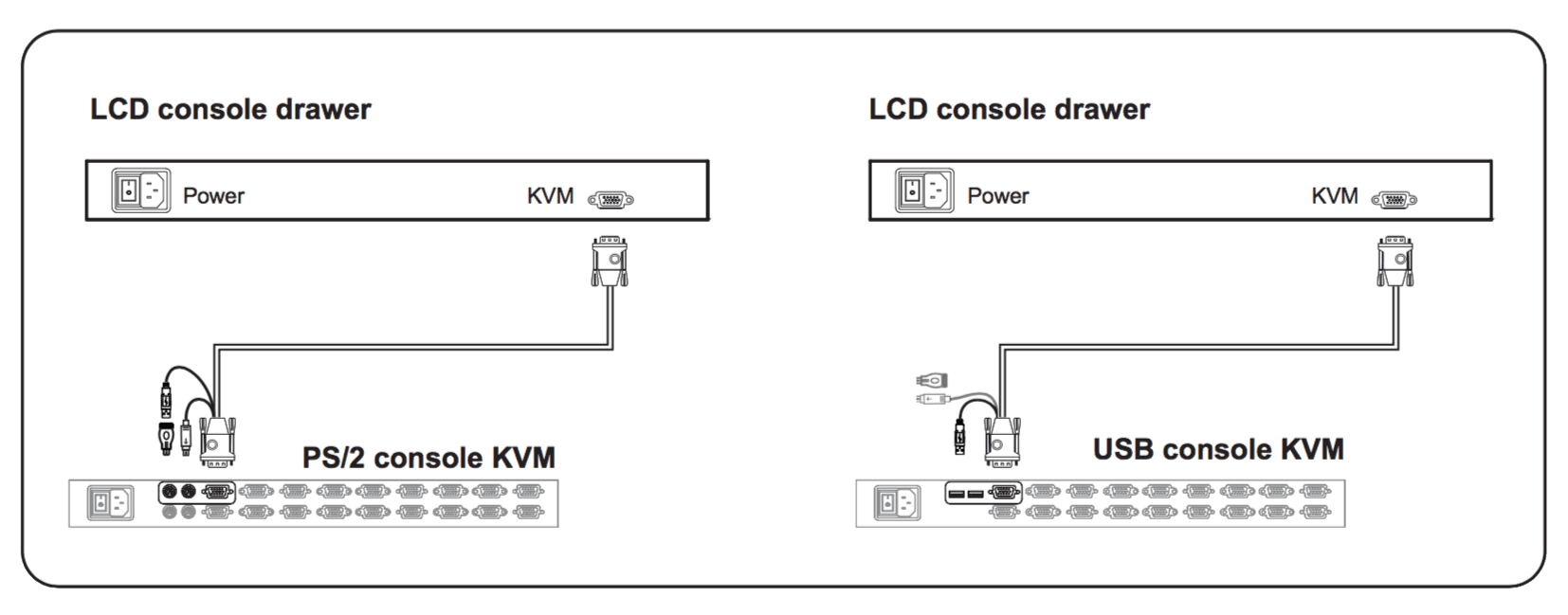 RD119 VGA to KVM Diagram
