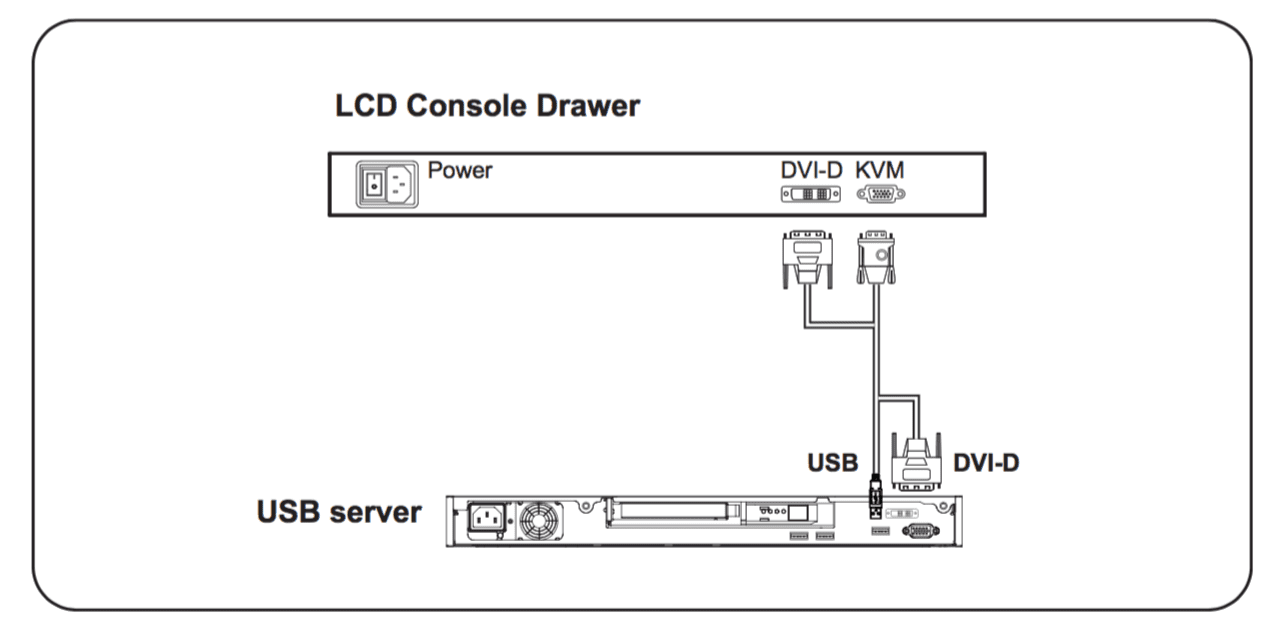 RF117HDM DVI-D Cable Diagram