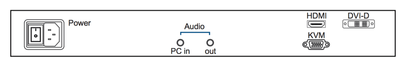 RF117HDM Rear Audio & HDMI Diagram