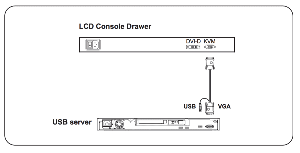 RF117HDM VGA Cable Diagram