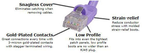 Cat6 Cable Features Image