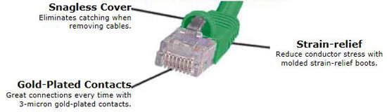Cat6a Cable Features Image