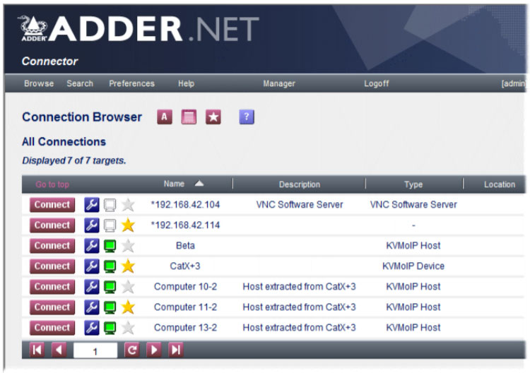 Adder iPEPS DA - Adder.NET remote web browser access