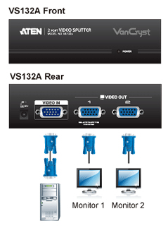 ATEN 2 Port Video Splitter Application Diagram