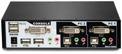 Avocent SwitchView 2 Port DVI Switch Back View