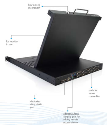"Belkin 17"" LCD Rack Console Feature Diagram"