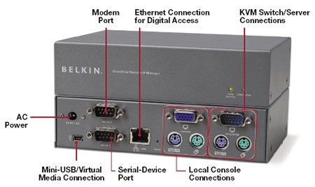 Belkin F1DE101H Back View