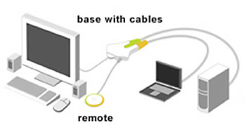 belkin tv diagram seiki tv diagram