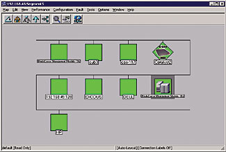 Diagram 1: View of HP OpenView NNM management interface.