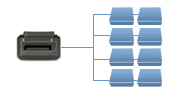 DisplayPort Audio Video Switches