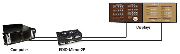 SmartAVI EDID-Mirror-2P Diagram