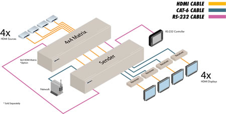 gefen ext hdmi1 3 cat6 4x diagram ext hdmi1 3 cat6 4x gefen 4x cat6 extender for hdmi HDMI to Cat6 at soozxer.org