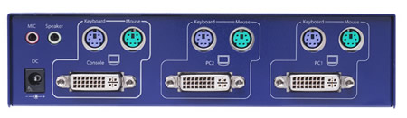 Gefen HW-KS-241 KVM Switch Backside