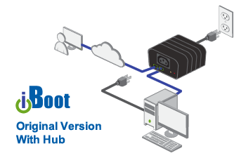 Dataprobe iBoot Remote IP Power