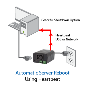 iBoot-G2S HeartBeat