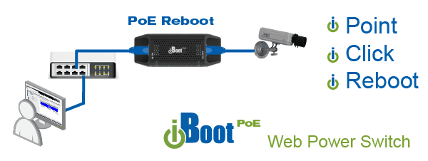 Dataprobe iBoot-PoE-P Remote Web Power Switch