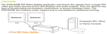 IOGEAR 2 Port DVI Splitter Application Diagram