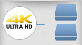4K Audio Video Switches