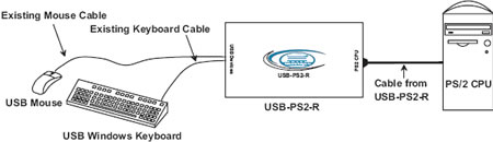 usb ps2 adapter rh kvm switches online com ps2 to usb adapter schematic ps2 to usb pinout
