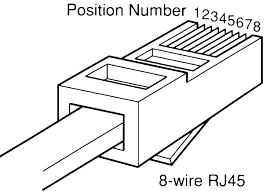 TLX-TMM-S00D10-RJ45 Serial RS232 Diagram
