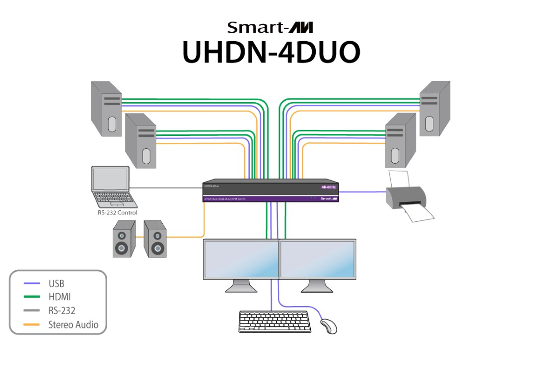 UHDN-4P-DUO Use Diagram