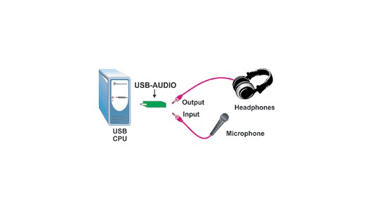 usb-audio