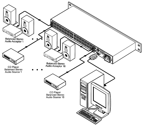 Product Use Diagram