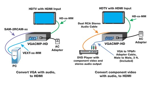 vgacmp-hd - vga/component video to hdmi converter hdmi to component cable diagram #4