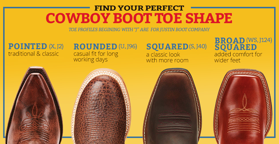 7e8e636b7 How to Find the Perfect Toe Shape for your Cowboy Boots