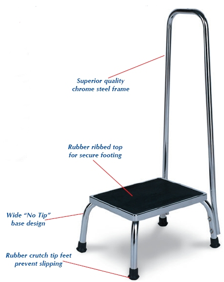 Winco Chrome Steel Footstool with Handle 300 lbs Capacity Case of 5  sc 1 st  Medical Products Direct & Winco Chrome Steel Footstool with Handle 300 lbs Capacity Case of ... islam-shia.org