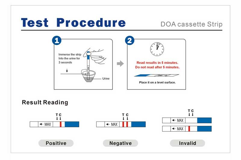 Urine Drug Screening Easy and ost-Effective with Dip Strip Drug of Abuse Test