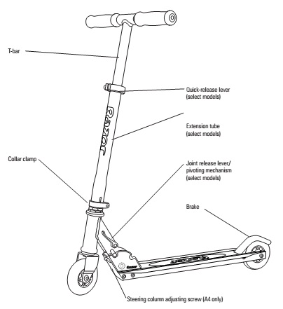 This is an image of a Razor A Kick Scooter parts diagram. It shows labels pointing to the individual parts of the vacuum. Listed on the page below the image is the replacement parts for Razor A Kick Scooters
