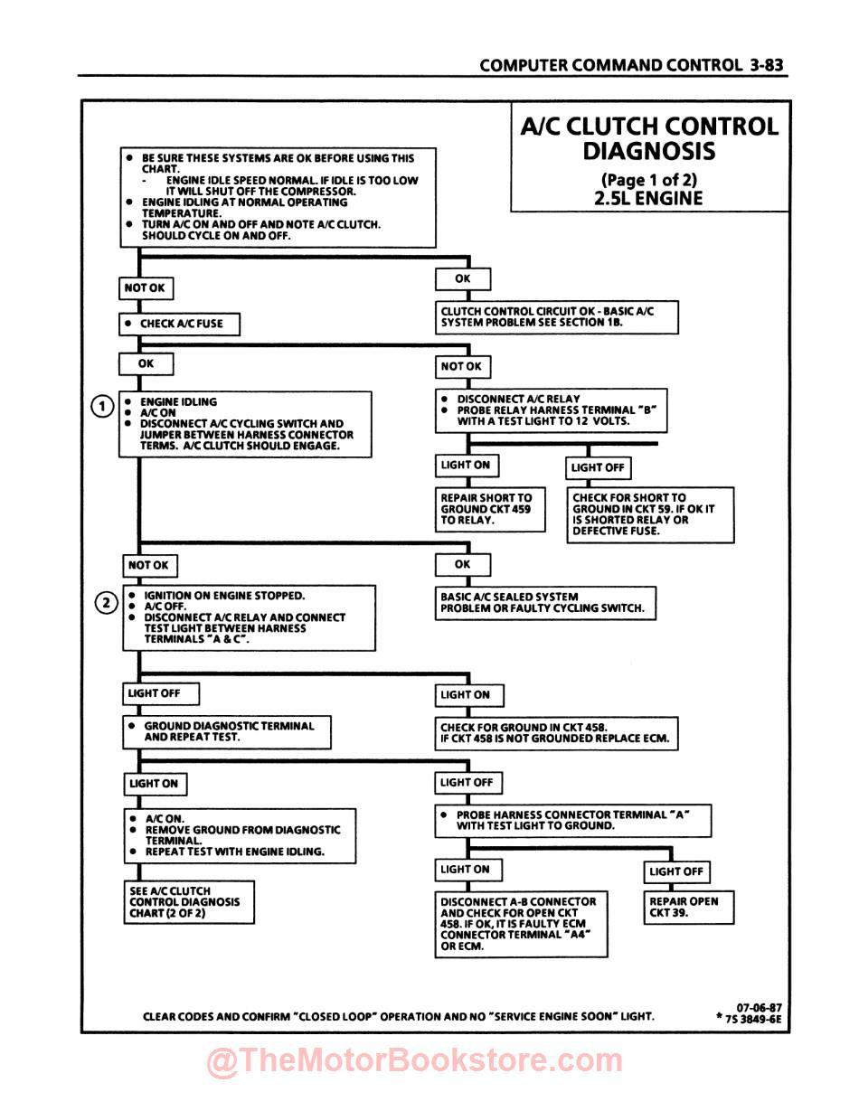 1990 Chevy C-K Pickup Truck Service Manual - Sample Page - Air Conditioning Clutch Diagnosis