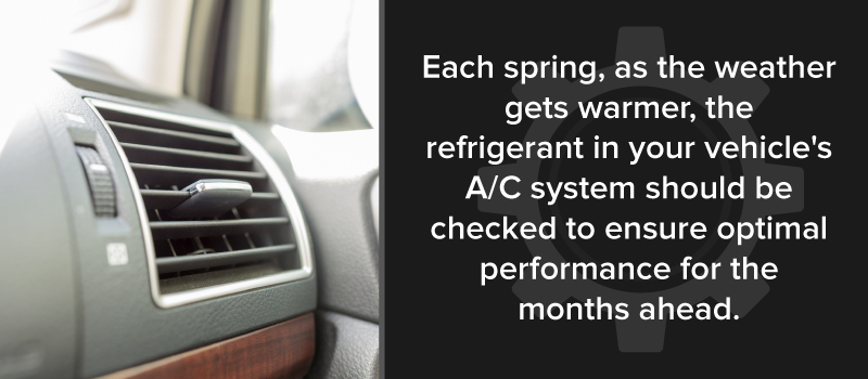 check ac system fluid in the spring