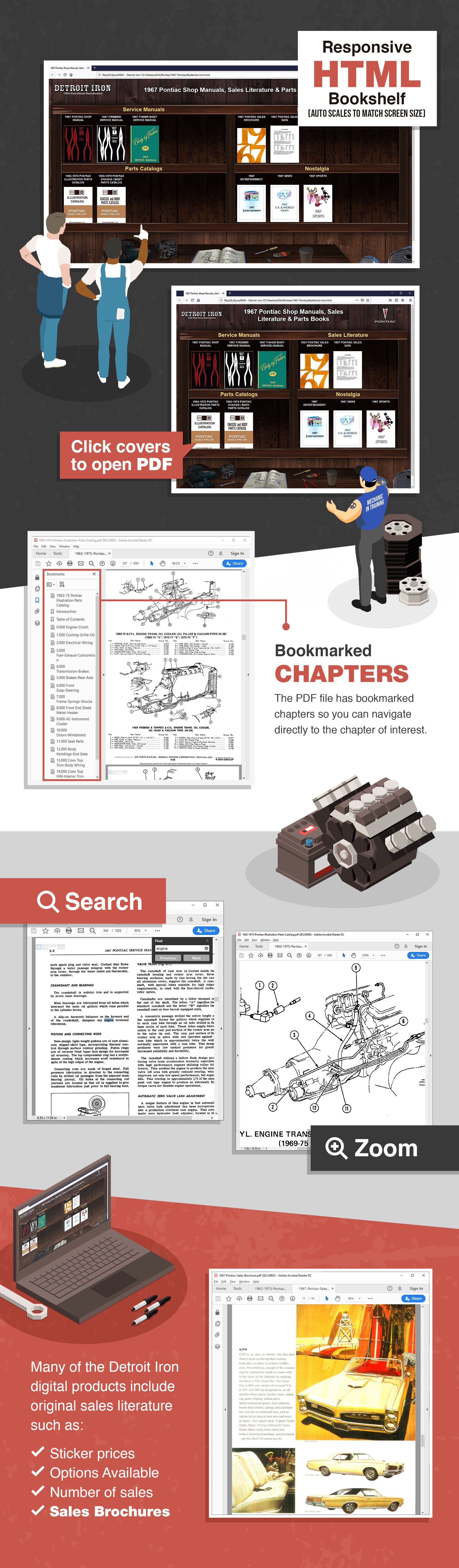 Detroit Iron Digital Product Feature Overview Infographic