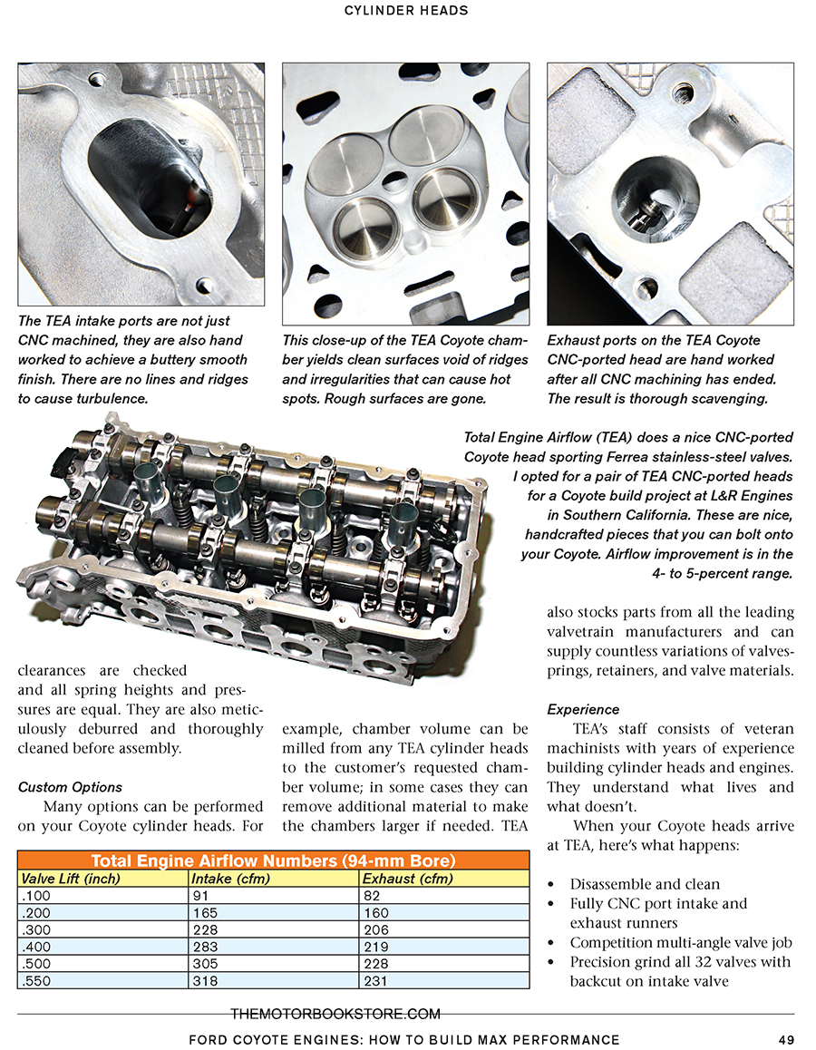 Ford Coyote Engine Performance - Cylinder Head Sample Page - SA380