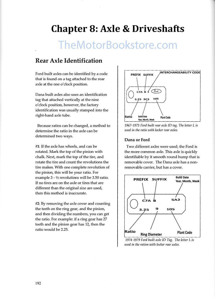 Ford F100 / F150 Used Parts Buyer's Guide Sample Page