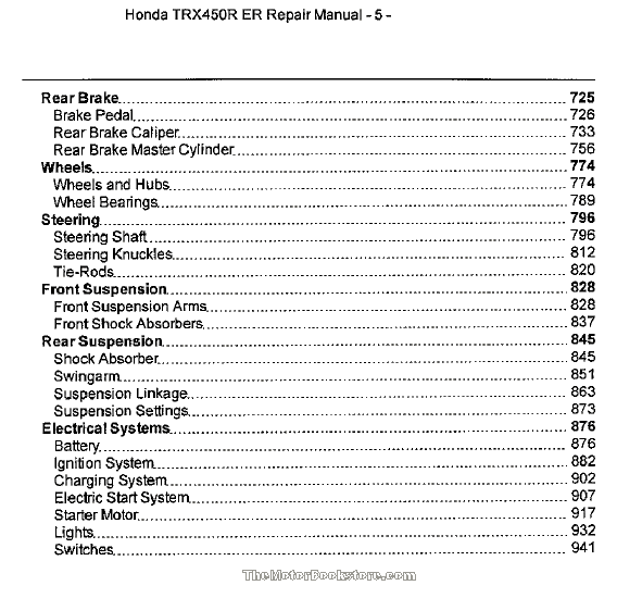 Honda TRX450R/ER Service Manual: 2006-2014  - Table of Contents Page 3