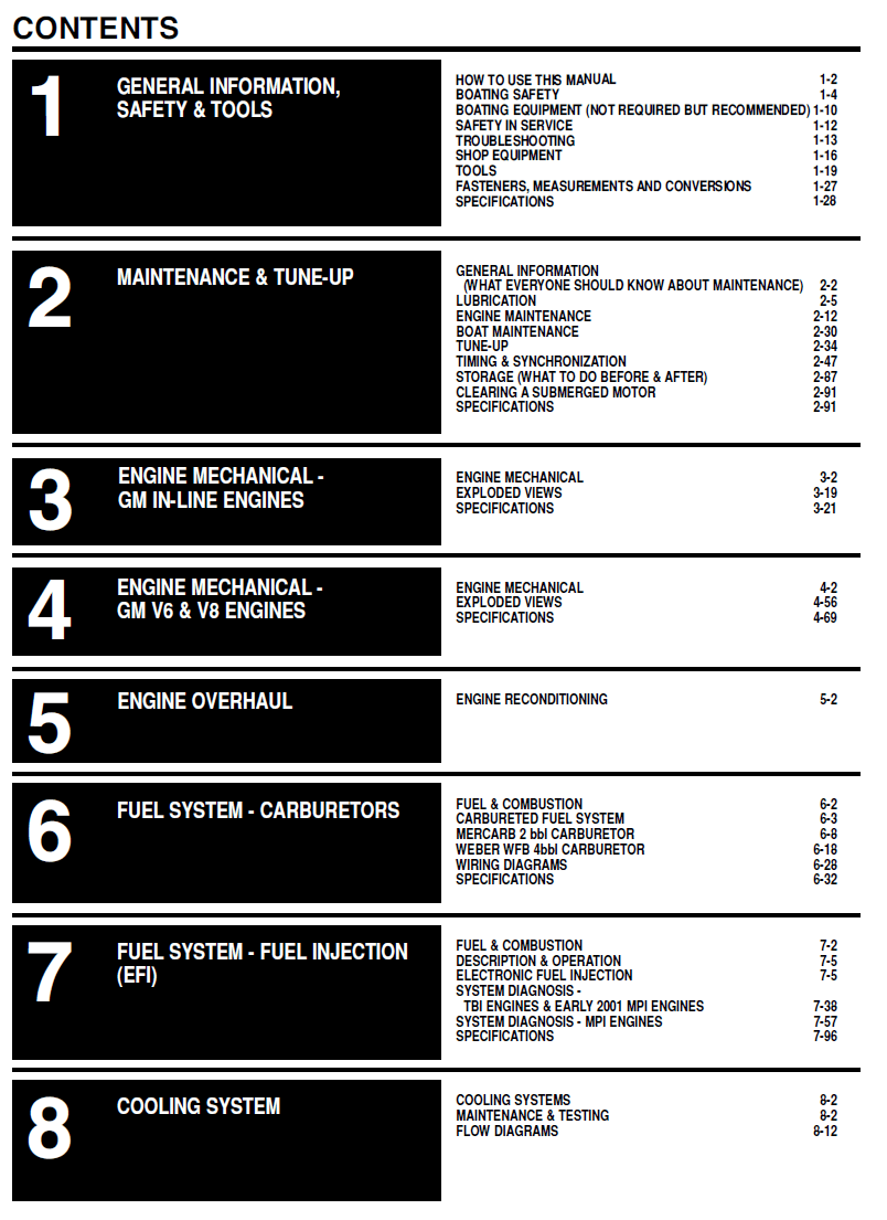 2001-2013 Mercruiser Stern Drives Repair Manual Table of Contents Part 1-  SE3208 ...