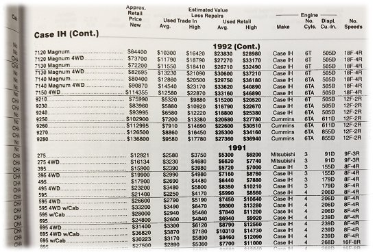 Tractor Price Guide sample page