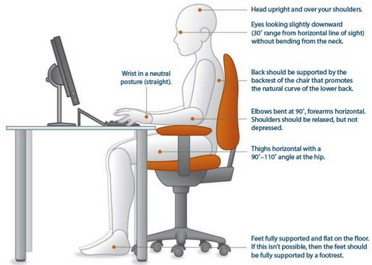 what are the benefits of ergonomic furniture