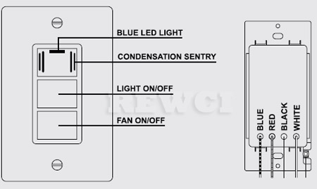Panasonic FVWCCSW Bathroom FanLight Sensor Switch - Panasonic humidity sensing bathroom exhaust fans
