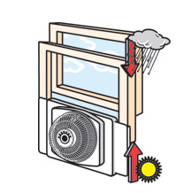 Inch whole house window exhaust fan 20 inch whole house window exhaust fan mozeypictures Gallery