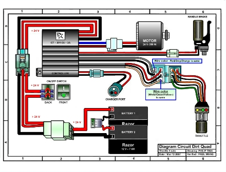 razor e150 wiring diagram kids electric atv quad sonora 350 watt motor 24 volt w reverse kids electric atv quad electric scooter wiring diagram