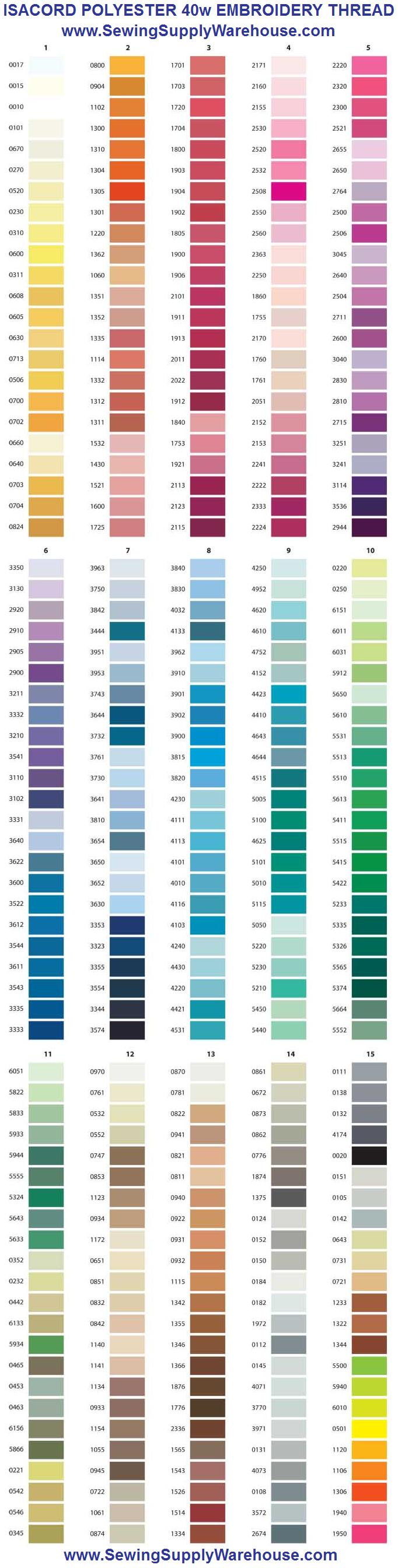 Coats And Clark Sewing Thread Color Chart Siteandsite