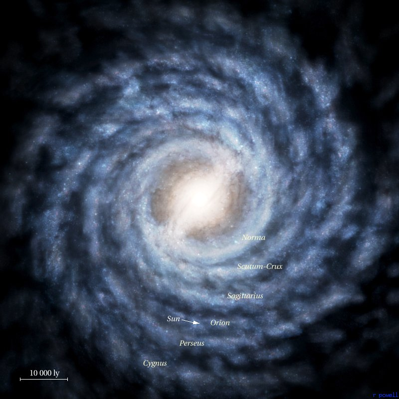 Annotated Milky Way
